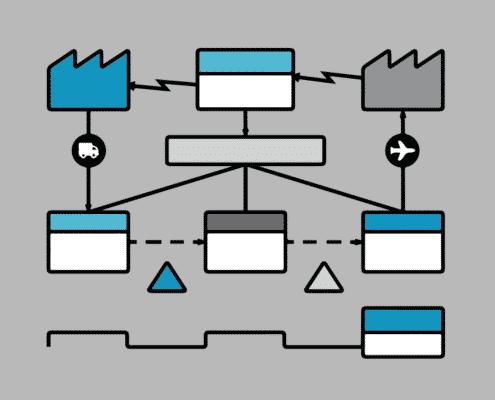 mapeamento-do-fluxo-de-valor